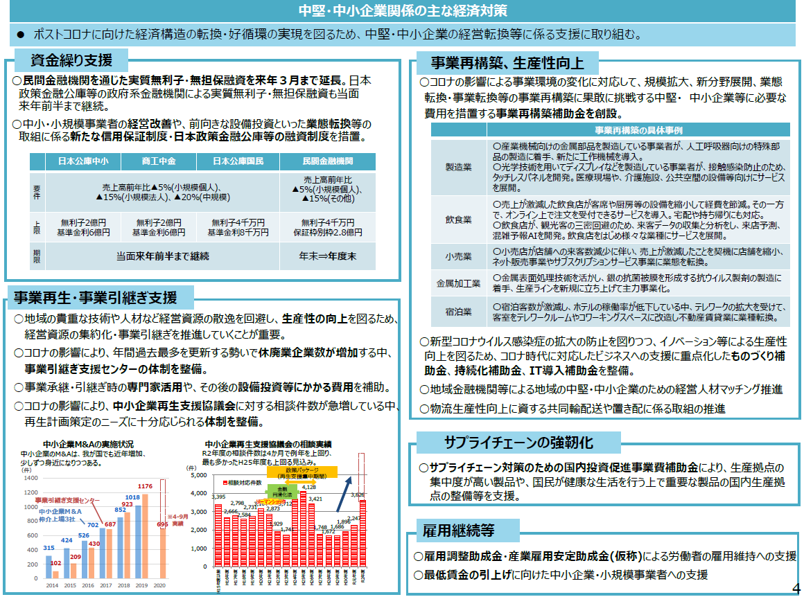 jigyou-saikouchiku-hojokin-document