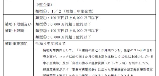 jigyou-saikouchiku-hojokin-jissi-youryou