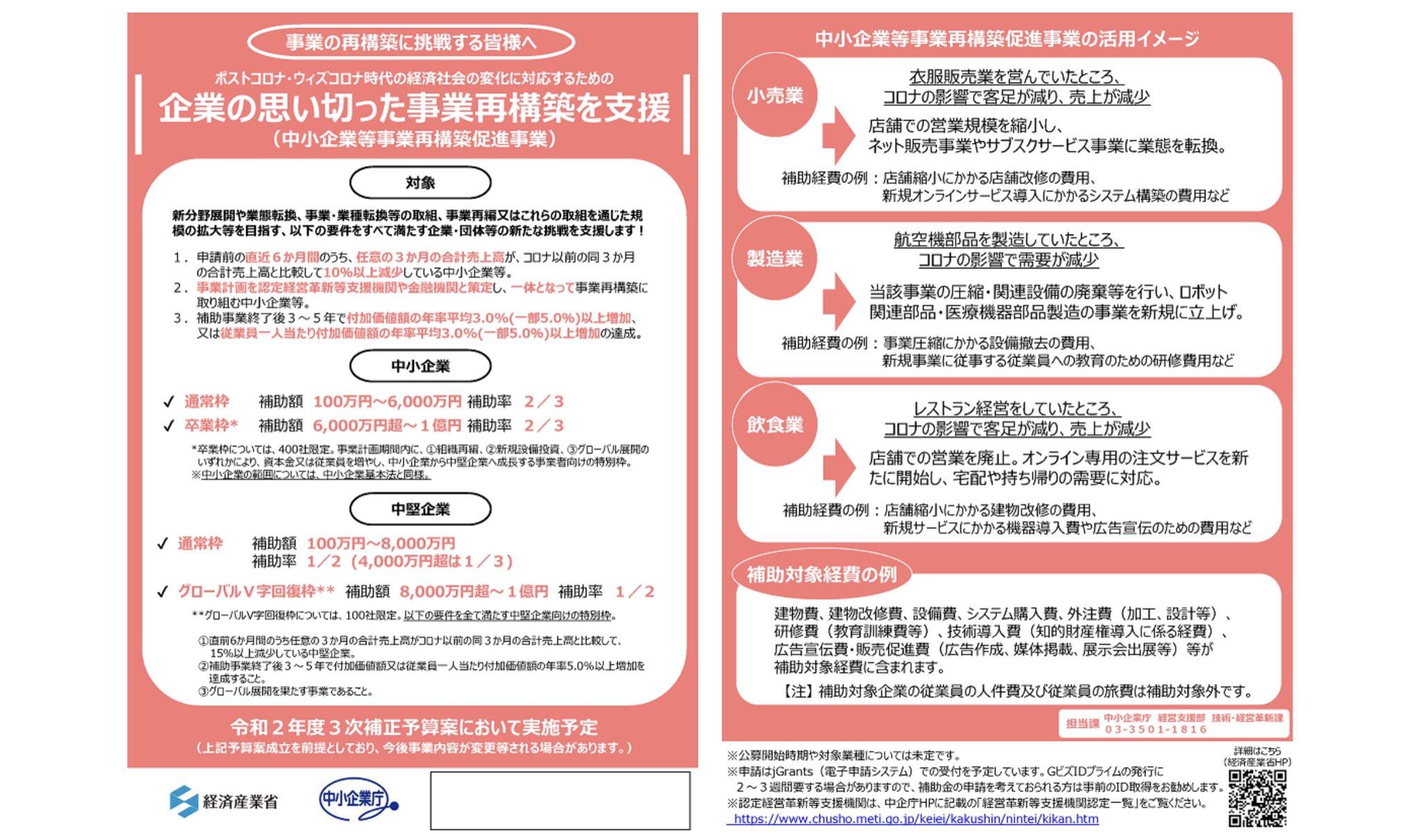 jigyou-saikouchiku-hojokin-leaflet1