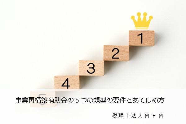 jigyou-saikouchiku-hojokin-youken-atehame