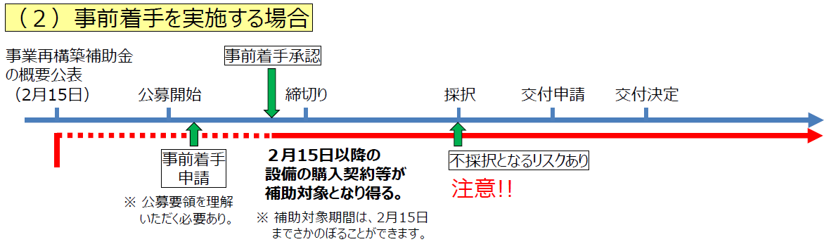 saikouchiku-jizen-chakusyu